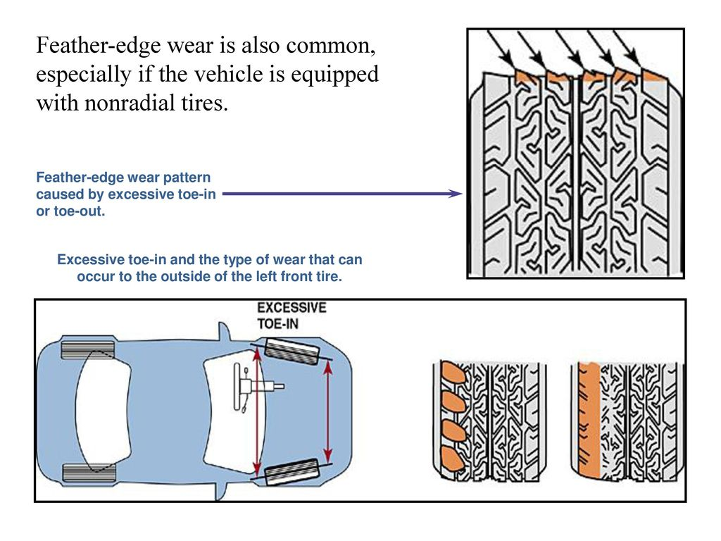 hight resolution of feather edge wear is also common especially if the vehicle is equipped with nonradial