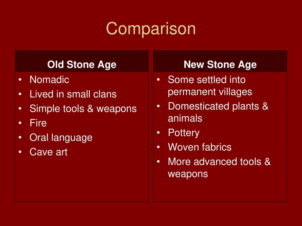Old And New Stone Age What Is The Main Difference Of The