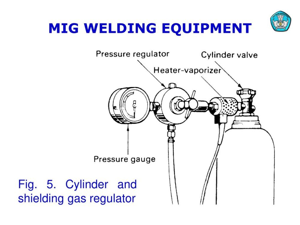 medium resolution of mig welding equipment fig 5 cylinder and shielding gas regulator