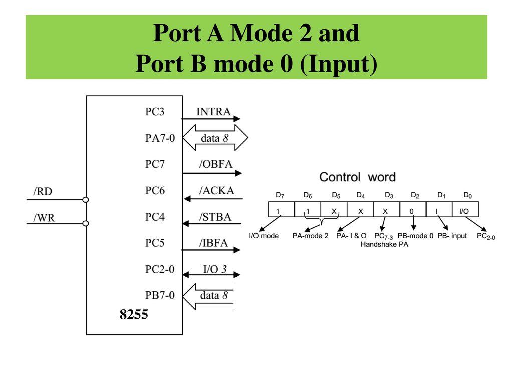 hight resolution of 29 port