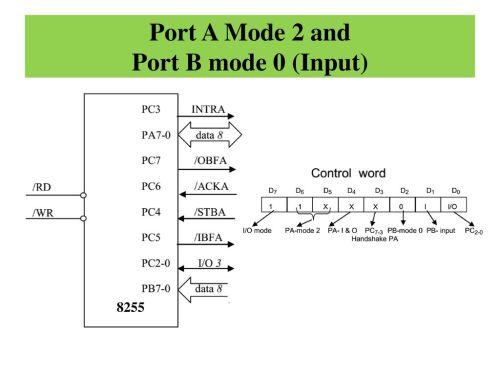 small resolution of 29 port