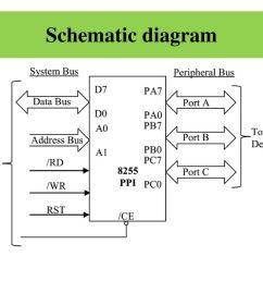 3 schematic diagram [ 1024 x 768 Pixel ]
