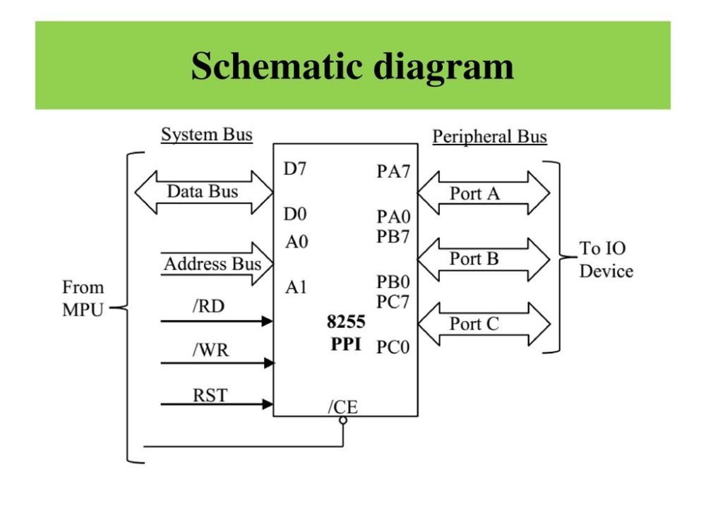 medium resolution of 3 schematic diagram