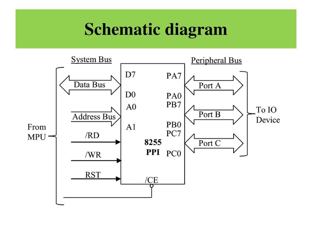 hight resolution of 3 schematic diagram