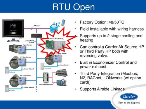 small resolution of rtu open factory option 48 50tc field installable with wiring harness