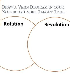 draw a venn diagram in your notebook under target time  [ 1024 x 768 Pixel ]