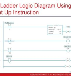 plc ladder logic diagram using count up instruction [ 1024 x 768 Pixel ]