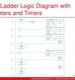 plc ladder logic diagram with counters and timers [ 1024 x 768 Pixel ]