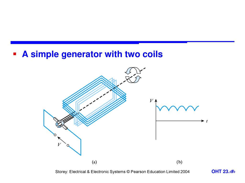 hight resolution of 10 a simple generator with