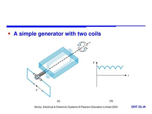 small resolution of 10 a simple generator with