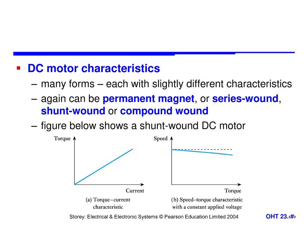 hight resolution of 22 dc motor characteristics