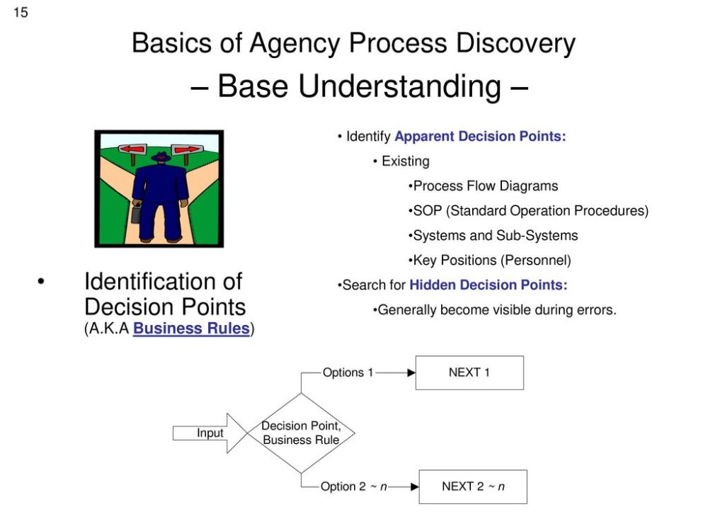 medium resolution of basics of agency process discovery base understanding