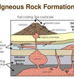 12 igneous rock formation [ 1024 x 768 Pixel ]