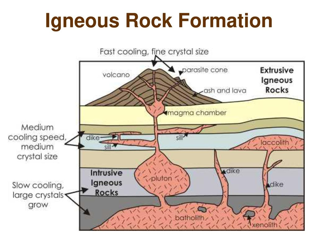 hight resolution of 12 igneous rock formation
