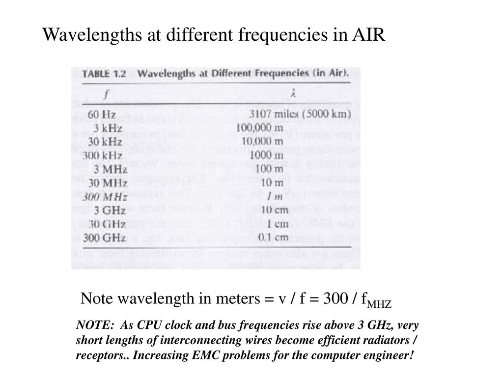 hight resolution of 8 wavelengths