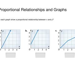 Proportional Relationships and Graphs - ppt download [ 851 x 1024 Pixel ]