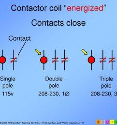 12 contactor coil  [ 1024 x 768 Pixel ]