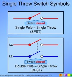 single throw switch symbols [ 1024 x 768 Pixel ]