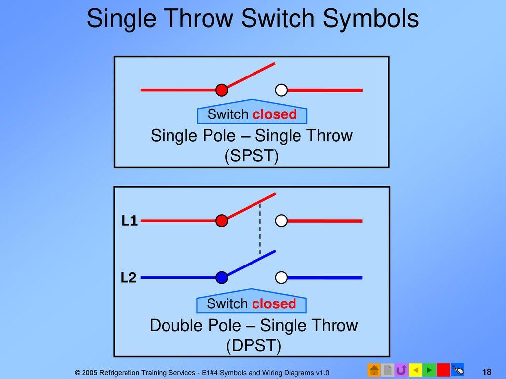 hight resolution of single throw switch symbols