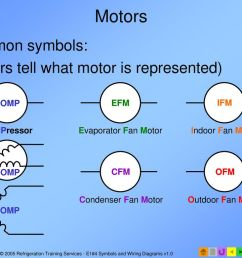 motors common symbols letters tell what motor is represented comp [ 1024 x 768 Pixel ]