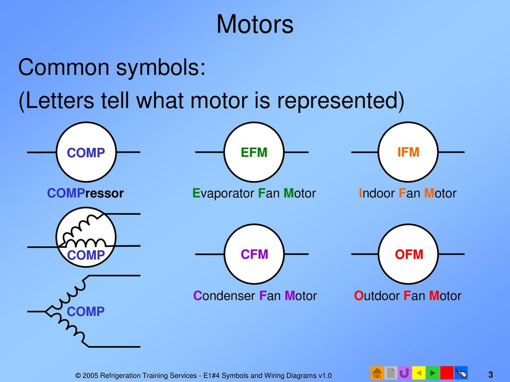 hight resolution of motors common symbols letters tell what motor is represented comp
