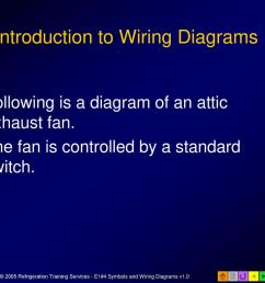 introduction to wiring diagrams [ 1024 x 768 Pixel ]