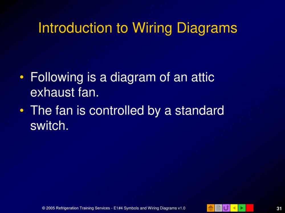 medium resolution of introduction to wiring diagrams