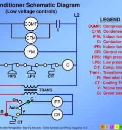 air conditioner wiring diagram ppt on air conditioner not cooling air conditioner contactor diagram  [ 1024 x 768 Pixel ]