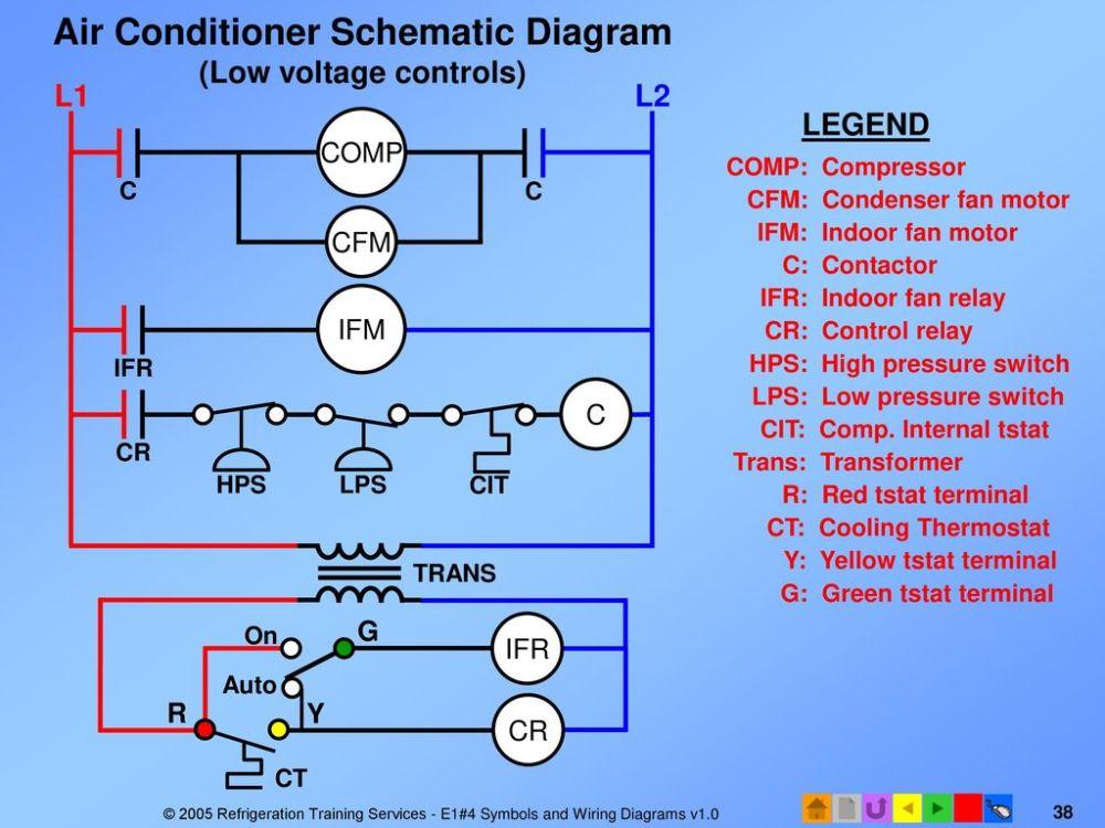 medium resolution of  air conditioner wiring diagram ppt on air conditioner not cooling air conditioner contactor diagram