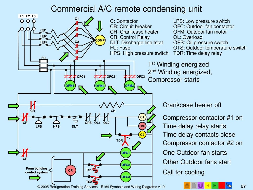 hight resolution of ops wiring diagrams