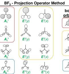 2 bf3 projection operator method [ 1024 x 768 Pixel ]