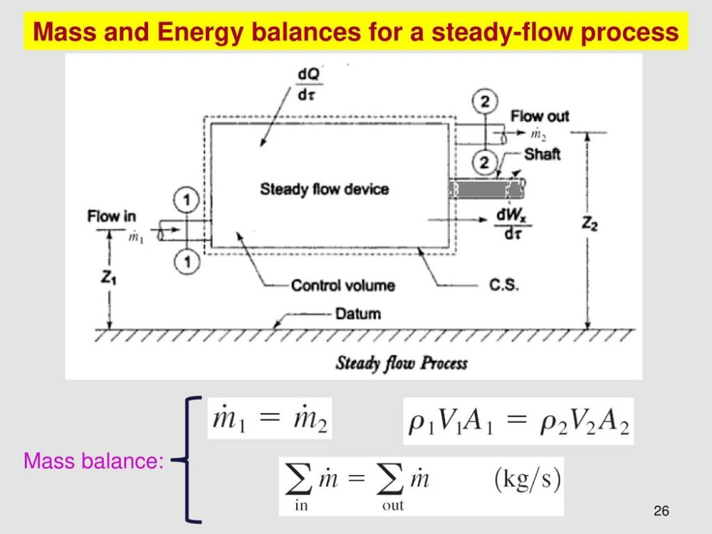 medium resolution of mass and energy balances for a steady flow process