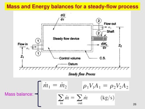 small resolution of 26 mass and energy balances for a steady flow process