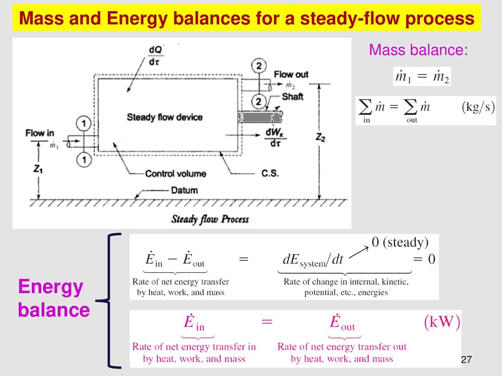 hight resolution of mass and energy balances for a steady flow process