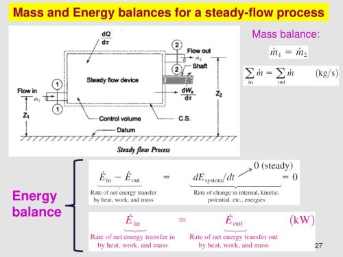 small resolution of mass and energy balances for a steady flow process