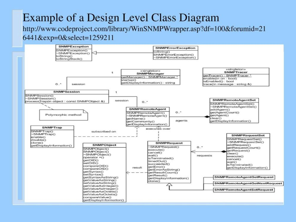 medium resolution of 29 example