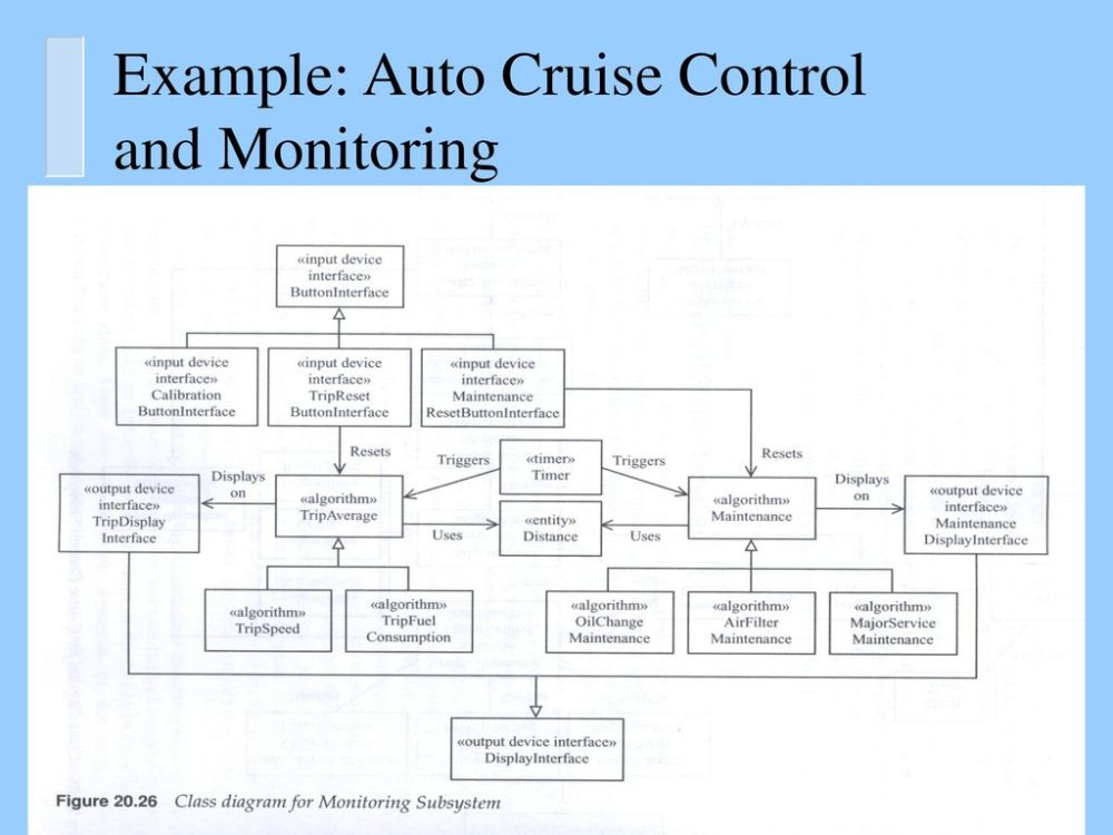 medium resolution of 33 example auto cruise control and monitoring