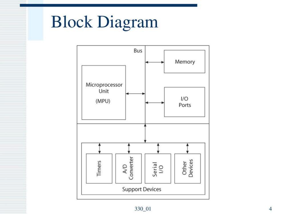 medium resolution of 4 block diagram 330 01 4 elec 330 elec 330 4