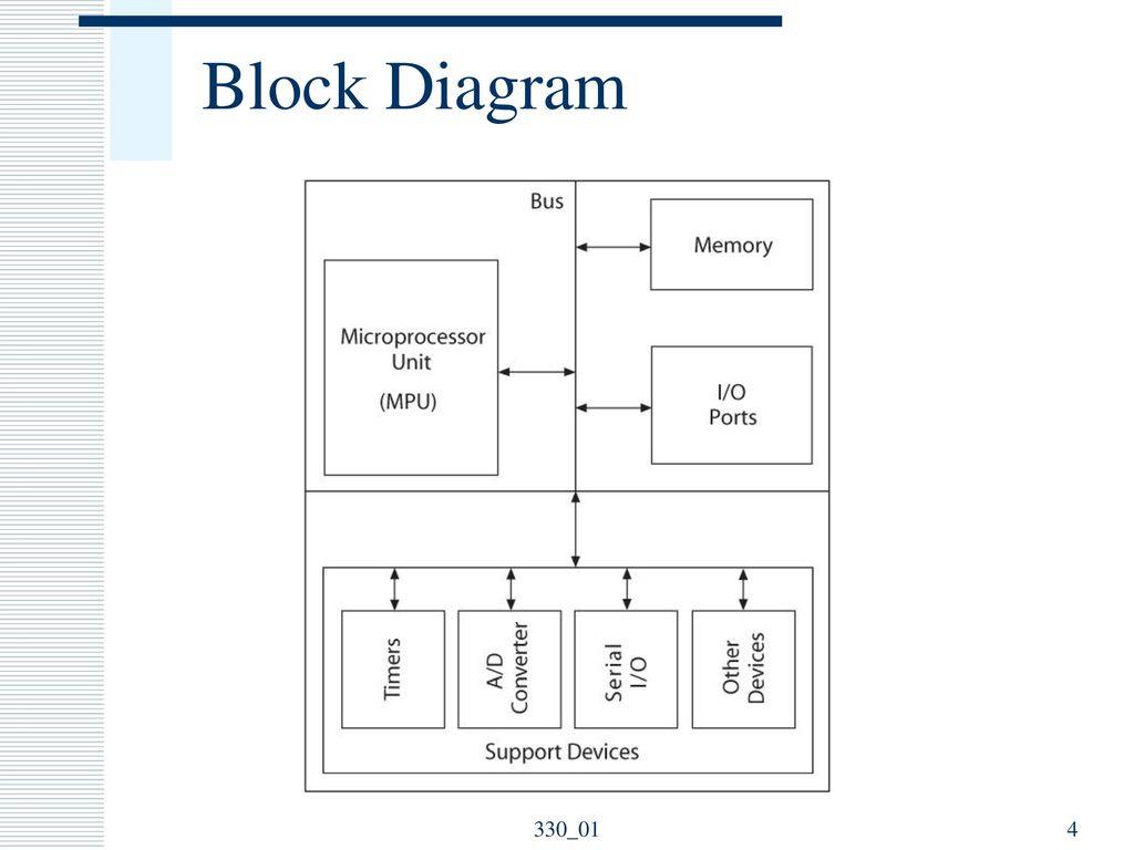 hight resolution of 4 block diagram 330 01 4 elec 330 elec 330 4