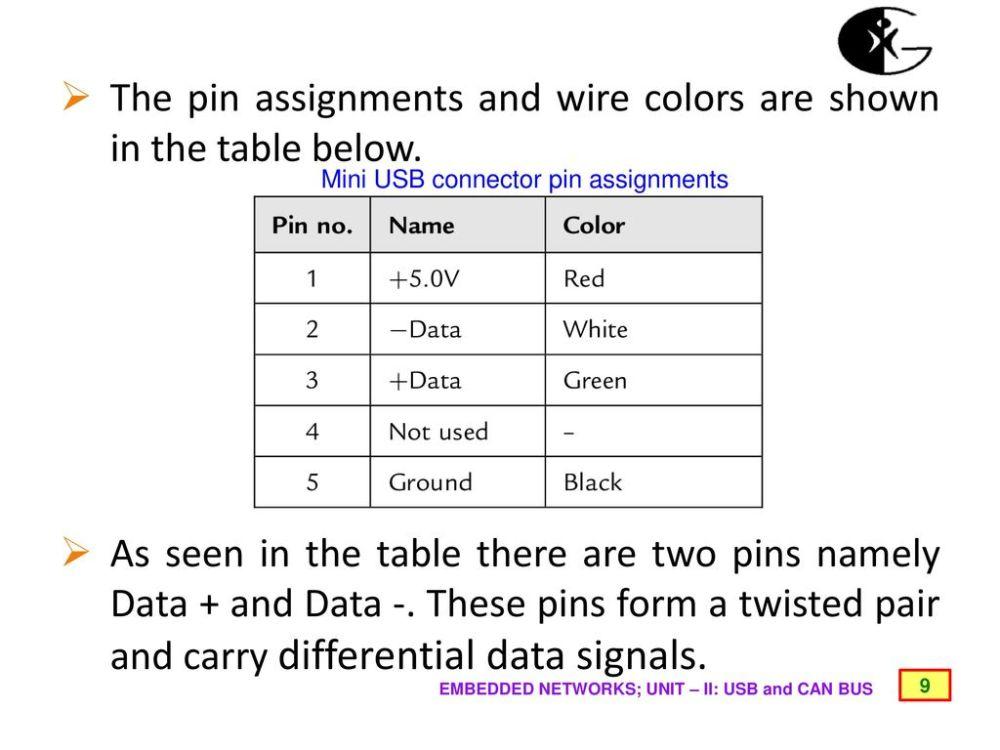 medium resolution of mini usb connector pin assignments