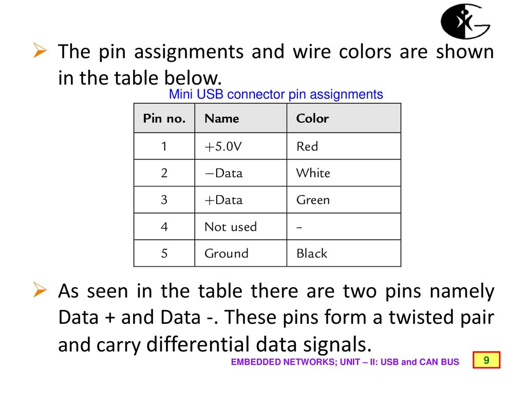 hight resolution of mini usb connector pin assignments