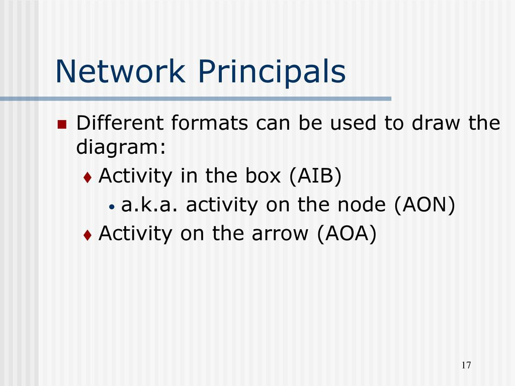 hight resolution of network principals different formats can be used to draw the diagram