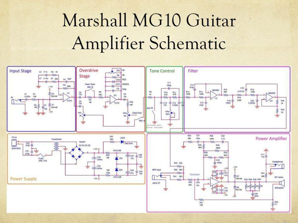 medium resolution of marshall mg cab wiring diagram wiring diagram toolbox