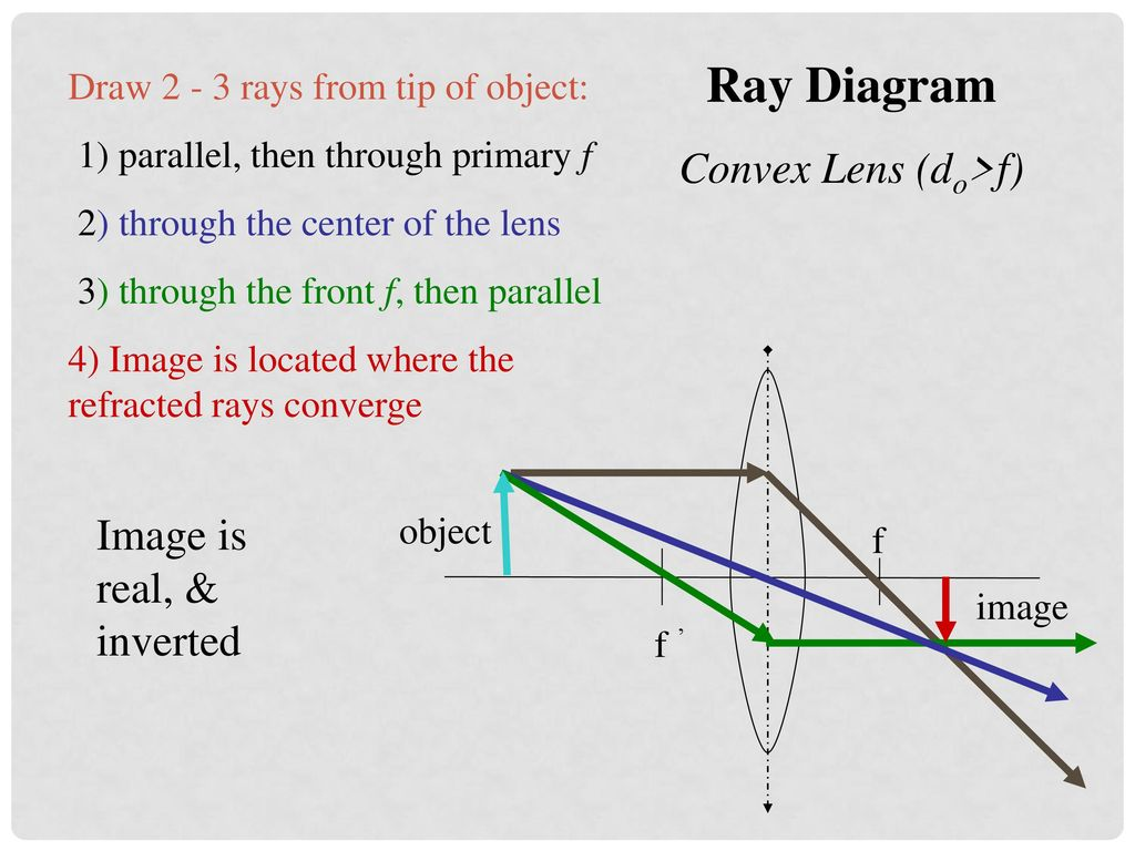 hight resolution of 15 ray diagram