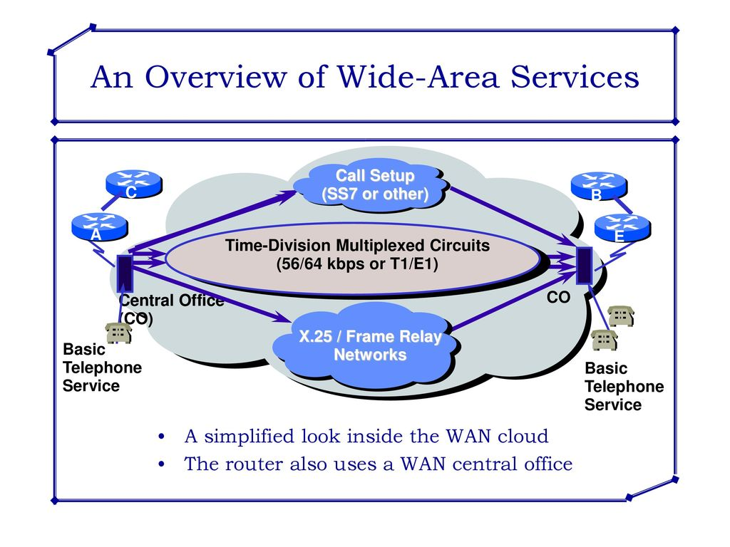 hight resolution of an overview of wide area services