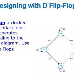 designing with d flip flops [ 1024 x 768 Pixel ]