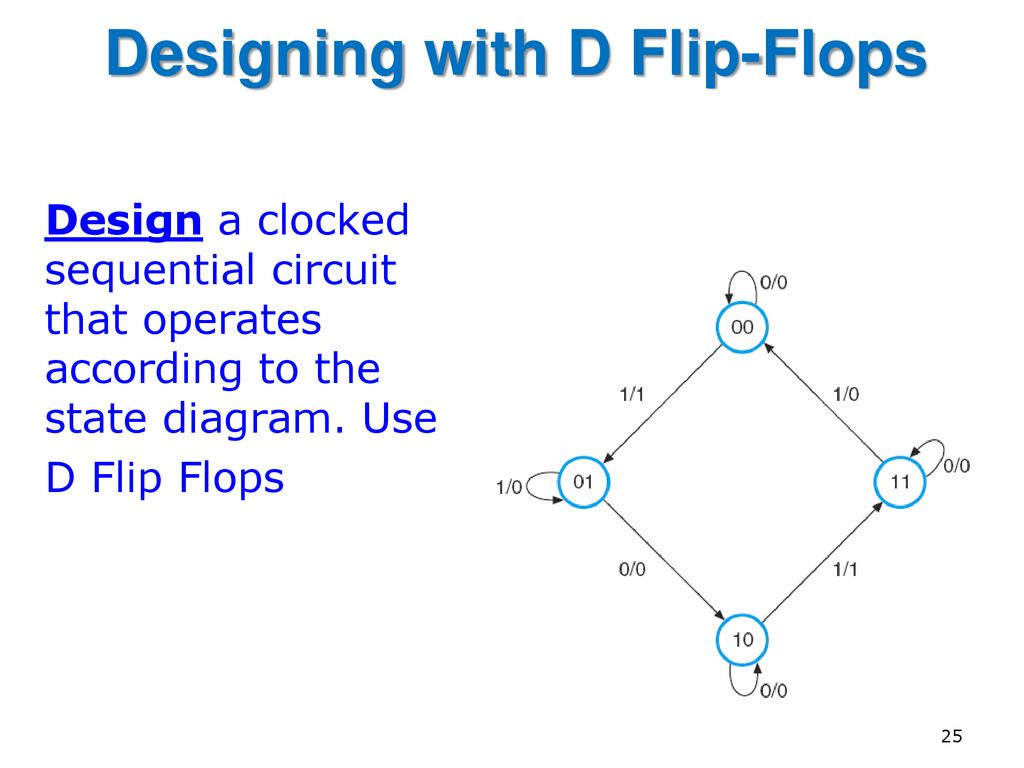 hight resolution of designing with d flip flops