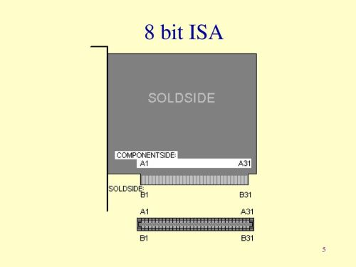 small resolution of 5 8 bit isa