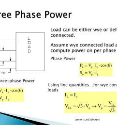 3 three phase power load can  [ 1024 x 768 Pixel ]