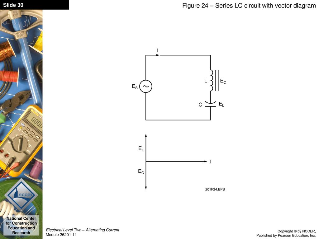 hight resolution of 30 figure 24 series lc circuit with vector diagram